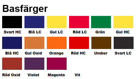 hur blandar man röd färg